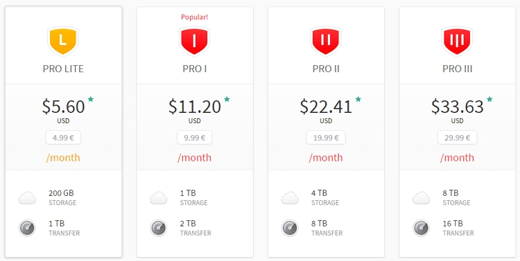 Mega cloud pricing plans