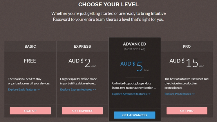 Intuitive Password Pricing